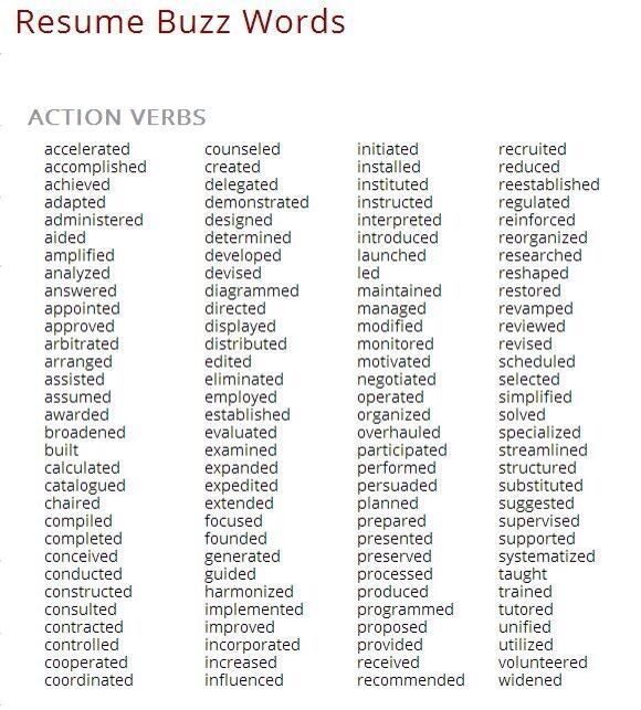 adverbs for resumes. if. buzz words for resumes resume action ...