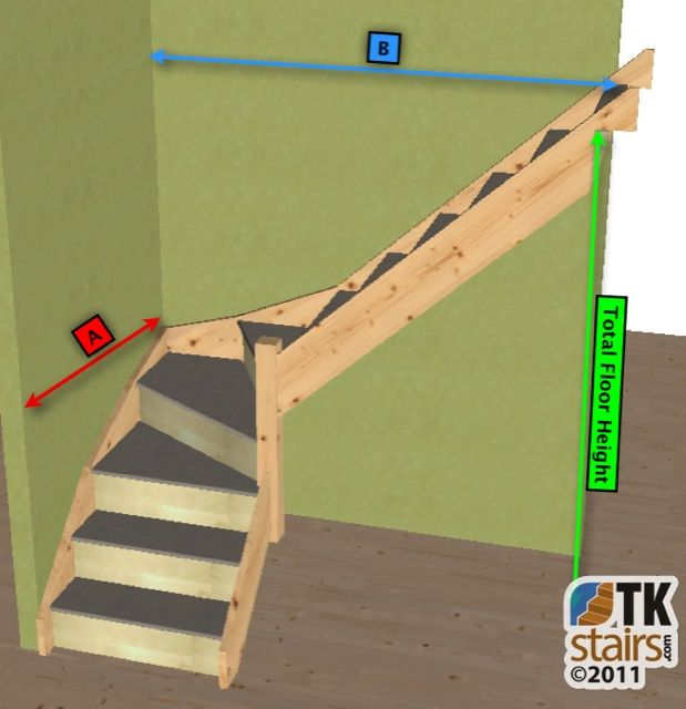 Details About Made To Measure 3 Kite Winder Staircase Kit