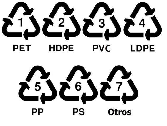 ¿Qué significa el triángulo que hay en el fondo de los objetos de plástico?