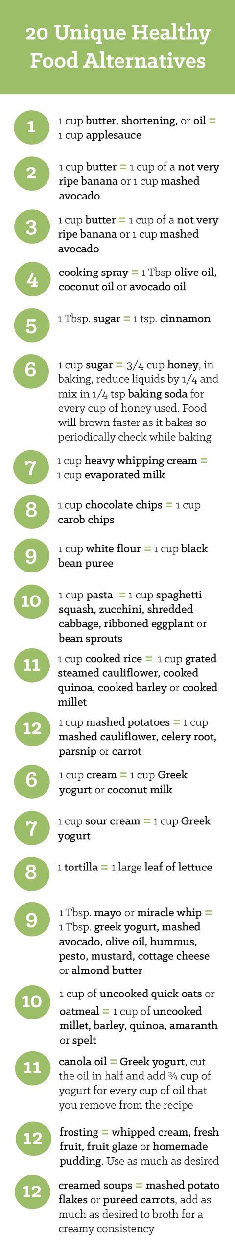 20 Unique Healthy Food Alternatives                                                                                                                                                                                 More