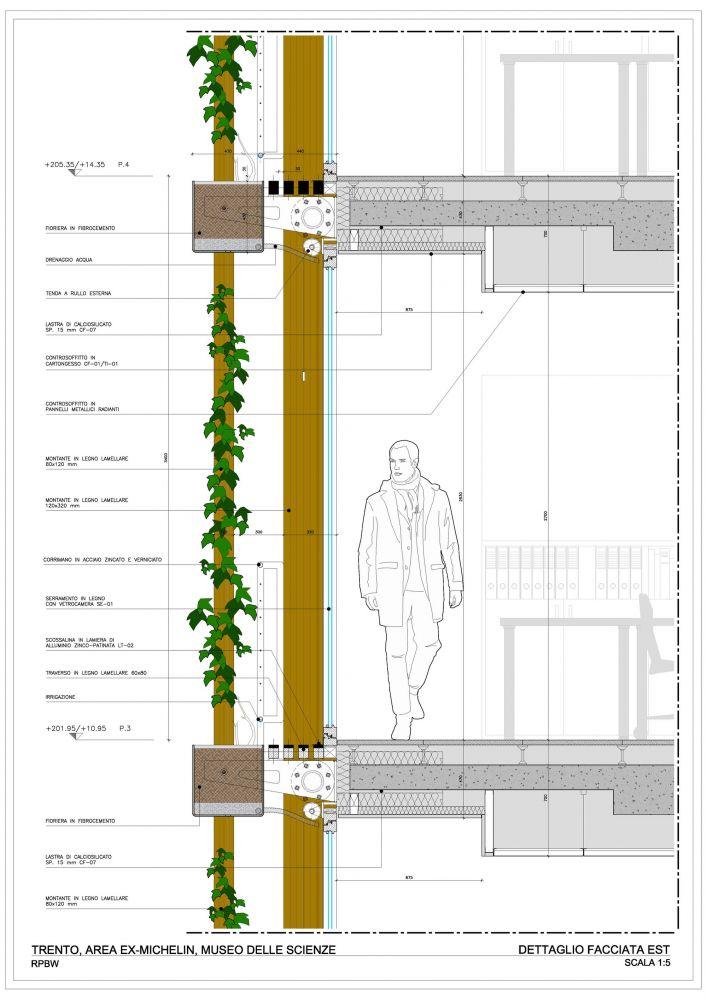 Verde verde verde verde, la naturaleza en el detalle y la aislación térmica. - CR  MUSE / Renzo Piano
