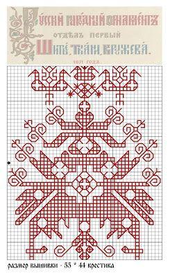 Русский орнамент. Шитьё, ткани, кружева. Издательство: Санкт-Петербург. Год: 1871