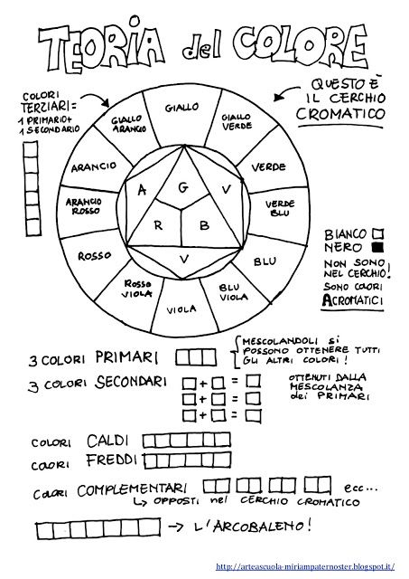 color Wheel printable worksheet in Italian Language