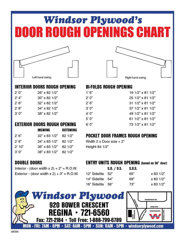 Double Interior Door Rough Opening Garage Door Sizes Exterior