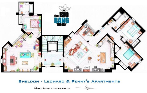 "Wish I had a few of the ""accessories"" of The Big Bang Theory. Here is the floor plan + others."