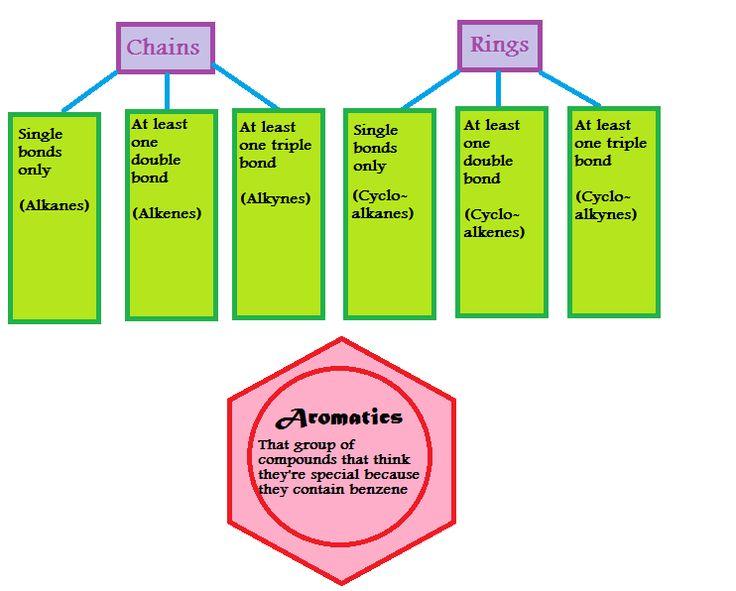 behavior modification in education an annotated bibliography Behavior modification and the child : an annotated bibliography request this author benson, hazel b title.