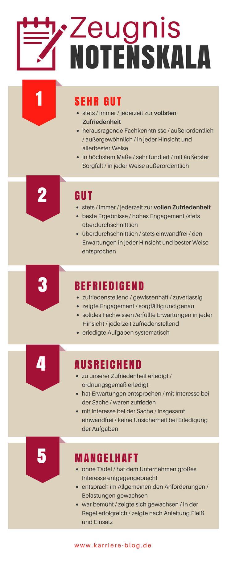 Etzi-Haus – Leistbare Architektur // Günstige Ziegelmassivhäuser geplant vom Architekten in Vorchdorf, Eugendorf, Wien, Salzburg, Linz. – Flachdach – julia s