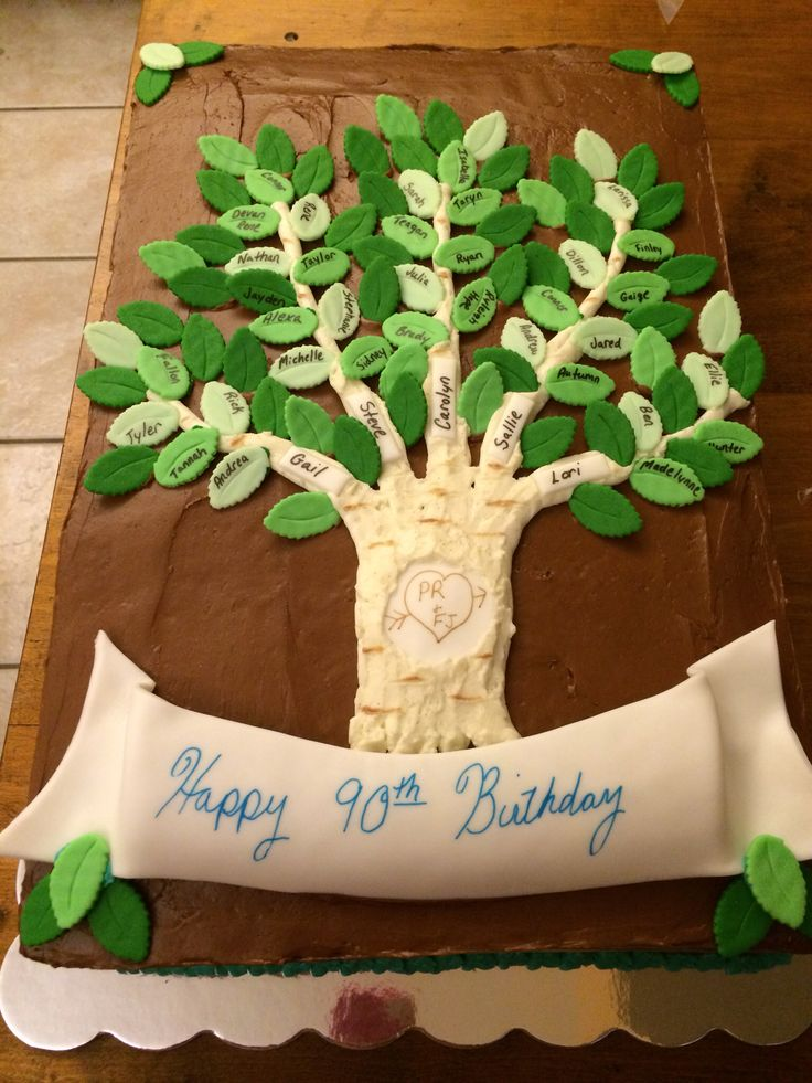 Ideas Th Birthday Cakes