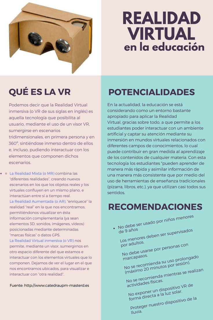 Realidad Virtual y sus usos en la educación.