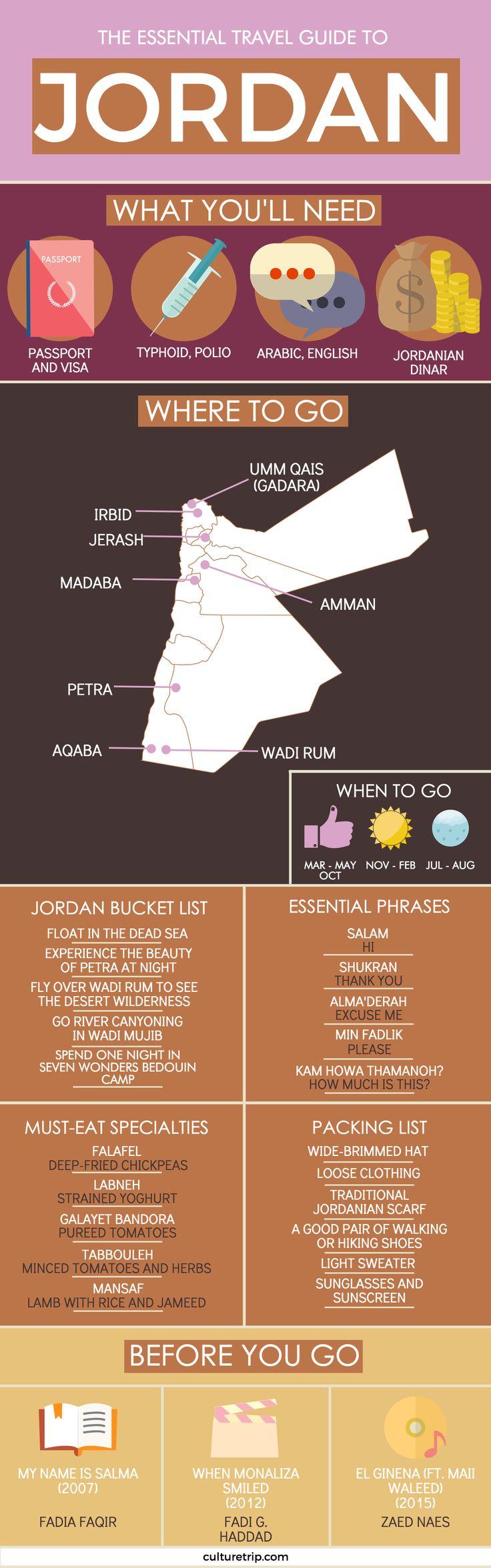 The Ultimate Guide To Jordan