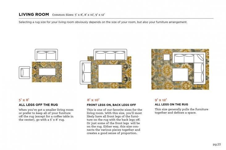 Correct Rug Size For Living Room Rug Size Guide Living Room Living Room Rug Placement Living Room Rug Size