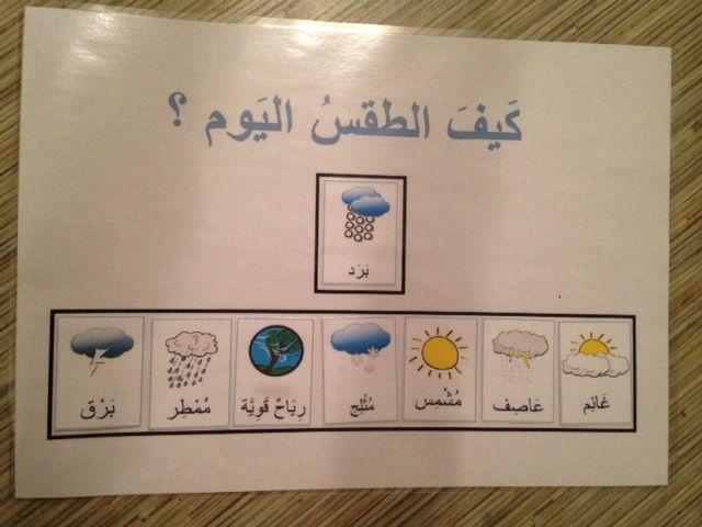 J'ai préparé un petit tableau de la météo en arabe (pour le français nous avons déjà un semainier el hamdulillah ^^), avec des petites cartes qui m'ont été envoyé par ma petite Oum Assia du blog De...