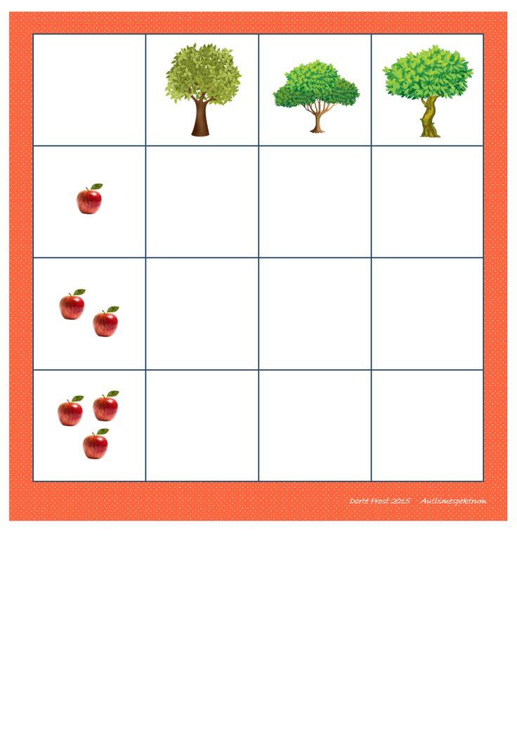 Les 55 meilleures images du tableau activit s logiques sur for Tableau logique