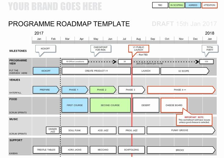 Business Plan Timeline Template Awesome Powerpoint