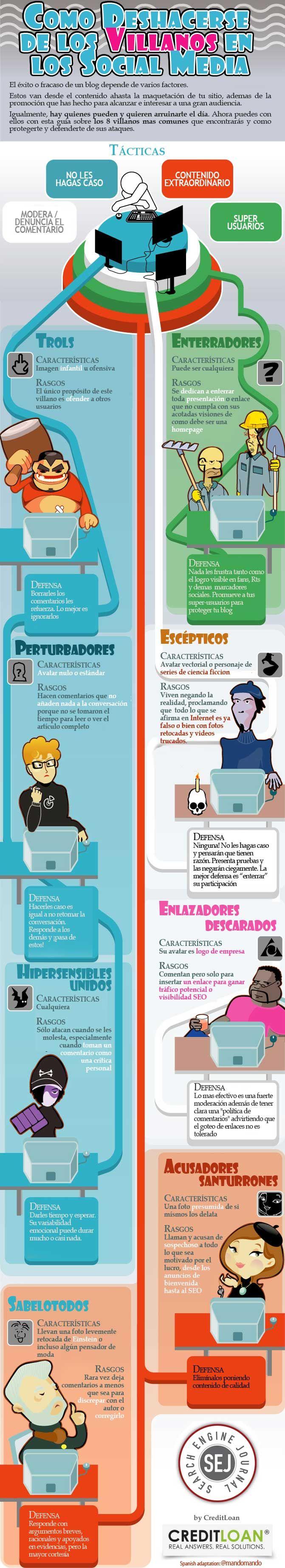Infografía en español que habla de cómo deshacerse de los trollers (villanos) en Social Media