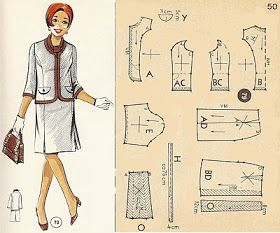 COME SEW LUTTERLOH WITH ME: The Lutterloh System Symbols Page - An Evolution Chanel
