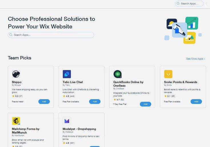 22++ Wix hosting and domain viral