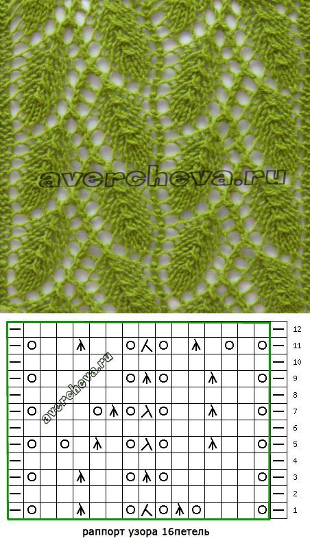 узор 510 листочки ажурные | каталог вязаных спицами узоров