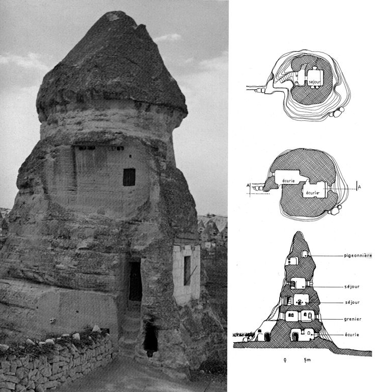 DWELLINGS SCULPTED OUT OF ROCKS IN THE REGION OF GÖREME, TURKEY