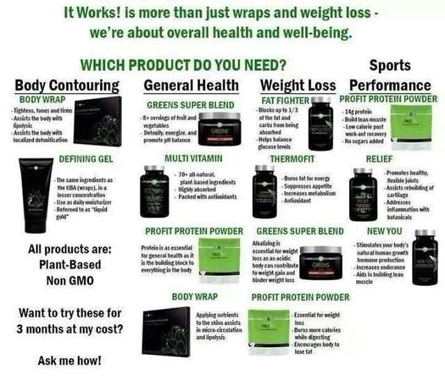 17 best images about it works on pinterest