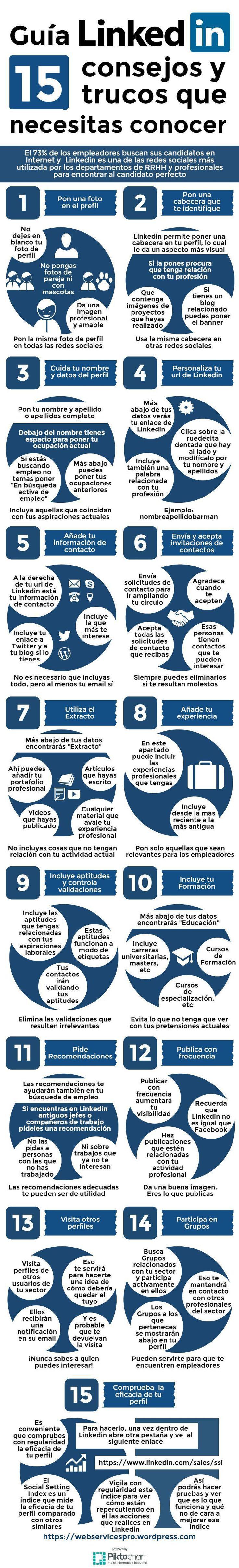 Guía Linkedin: 15 Consejos y trucos que necesitas conocer #Infografía