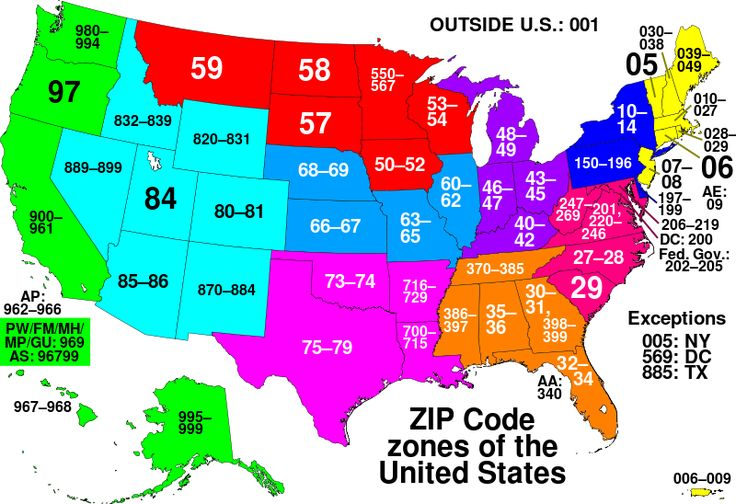 ZIP code, its history and uses
