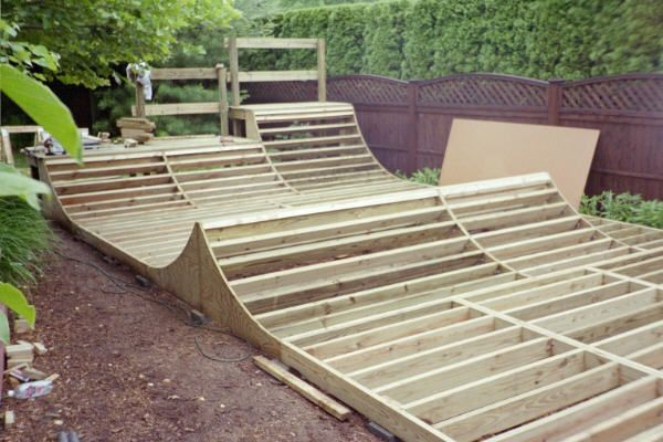 Ramp Photos | www.Ramphelp.com | How to build a skate Ramp