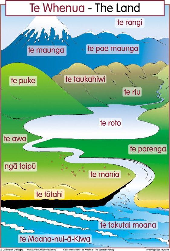 The Land Maori Chart | Te Reo Maori Resources                                                                                                                                                                                 More