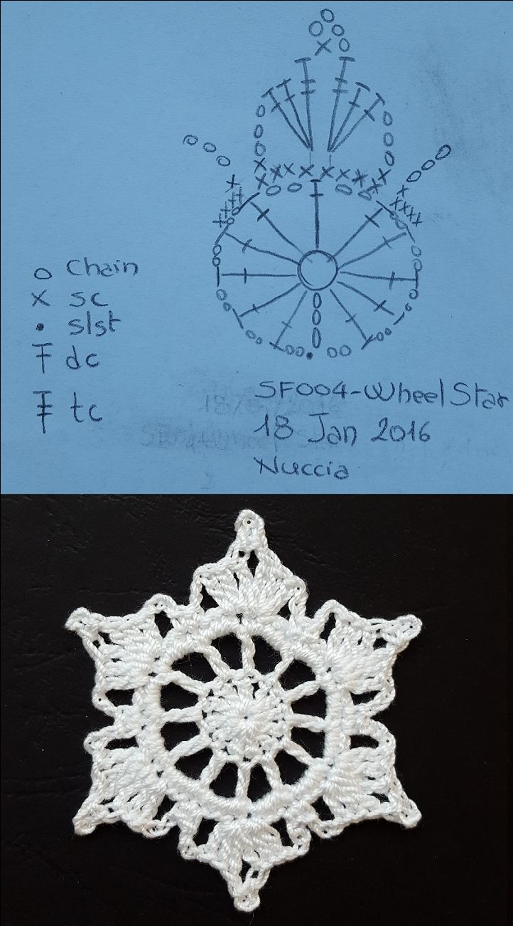 SF004-Wheel Star with diagram Pattern by Nuccia