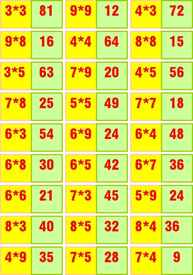 szorzós dominó