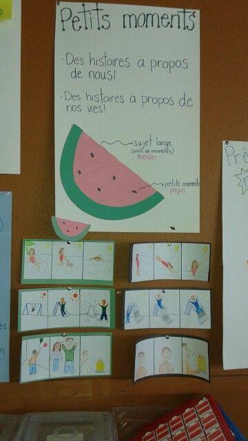 Unité 1: Petits moments Moments melons et moments pépins