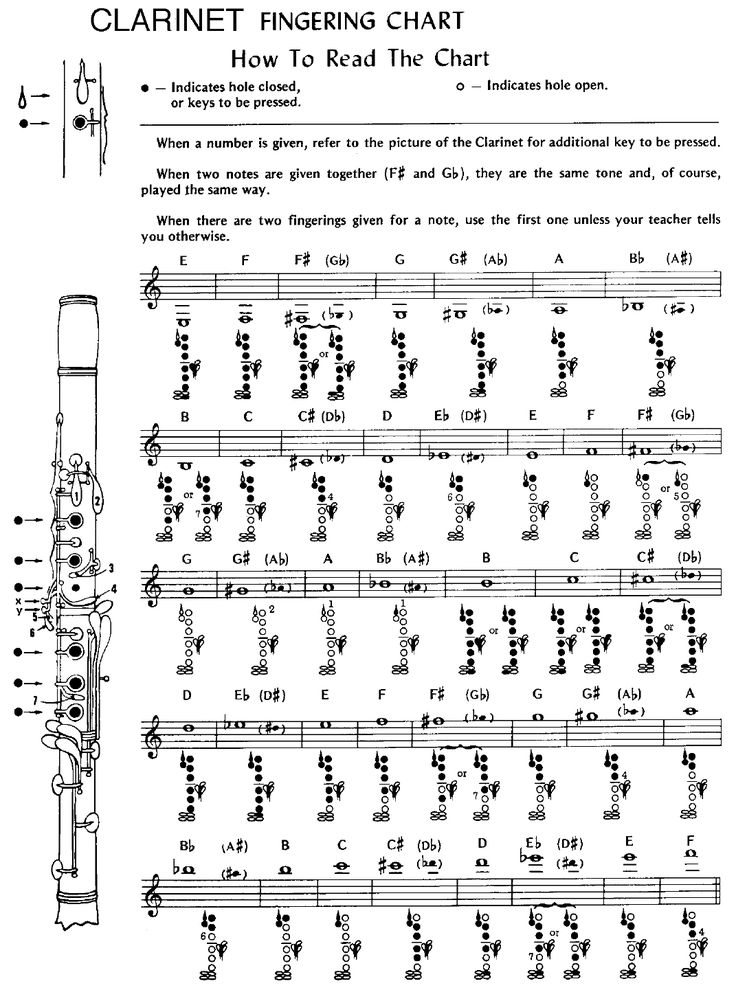 35 best images about Música y letras on Pinterest Charts, Free - clarinet fingering chart
