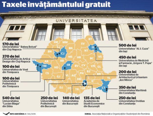 Cămin studenţesc sau chirie? Harta costurilor de cazare | adevarul.ro