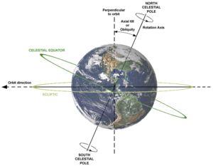 Celestial equator - Wikipedia, the free encyclopedia