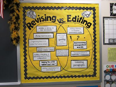 revising vs editing  I want this board in my classroom!