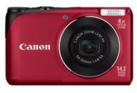 Αγαπημένη φωτογραφική μηχανή!