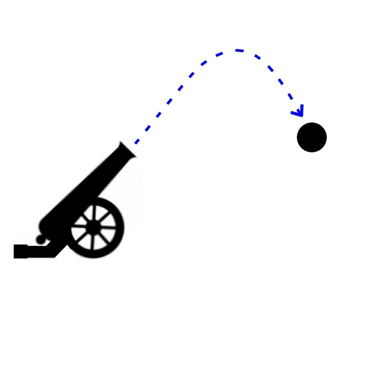 Solving Projectile Motion Problems — Applying Newton's