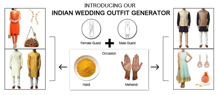 Indian Wedding Outfit Generator