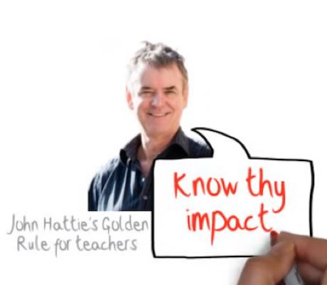 John-Hattie-8-eight-mindframes-for-teachers-video-slide-animation