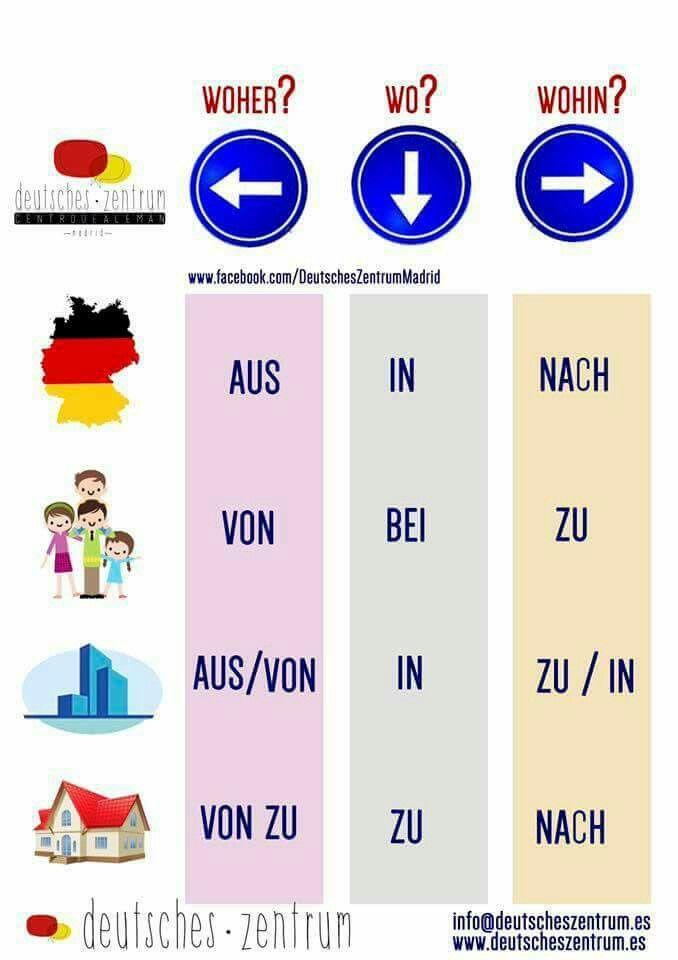 883 best Deutsche Grammatik images on Pinterest   German grammar ...