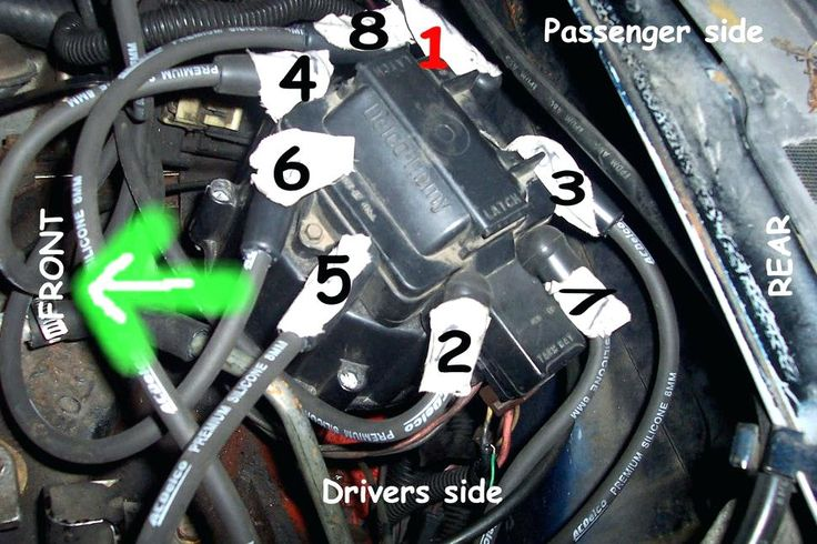 Image Result For Firing Order Chevy 305 Distributor Cap
