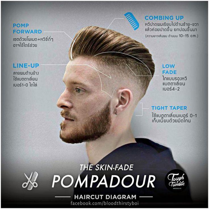 Razor skin fade Pompadour