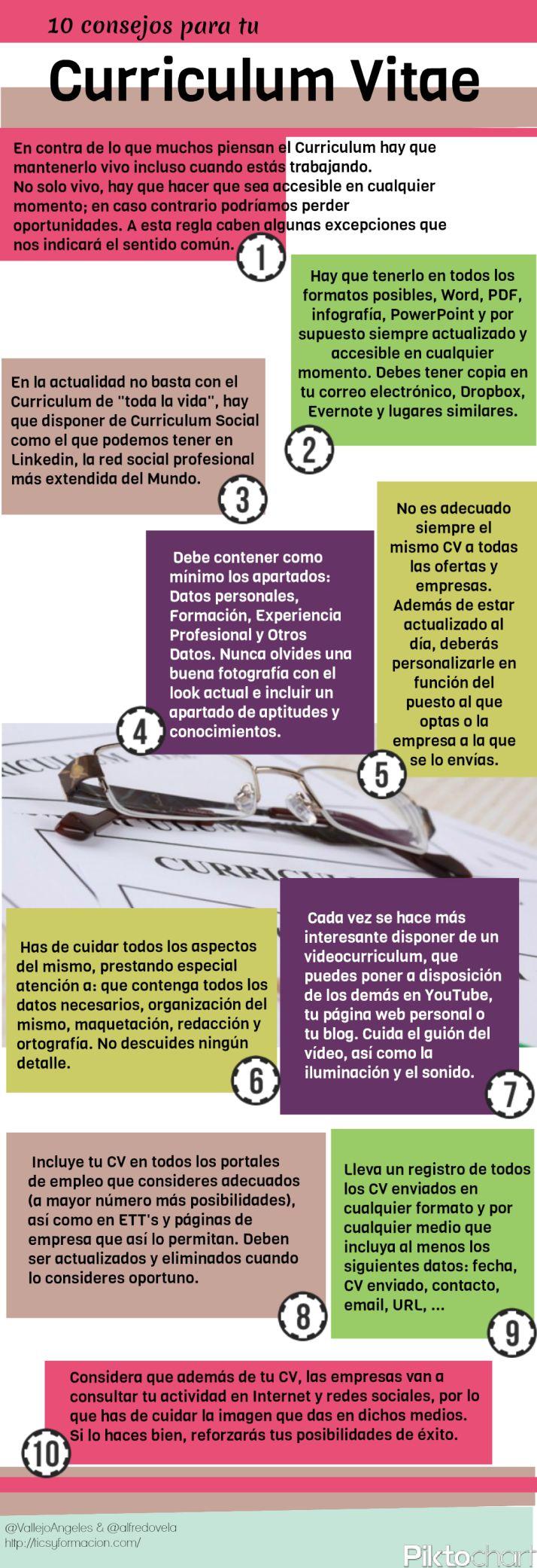 10 consejos para tu Curriculum Vitae. #infografia #infographic