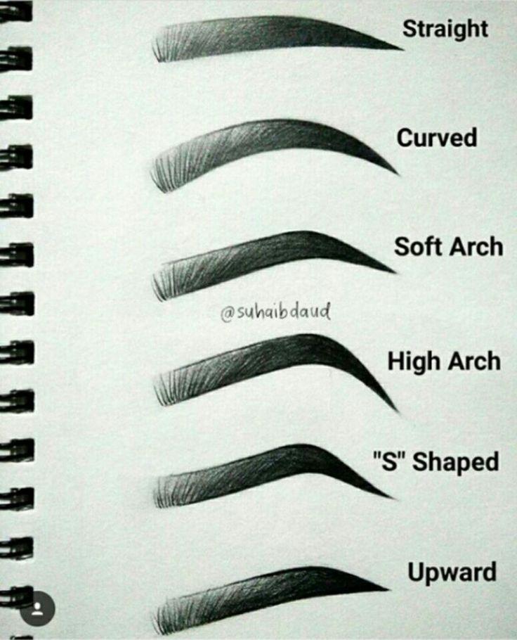 Augenbrauen – Zeichnen