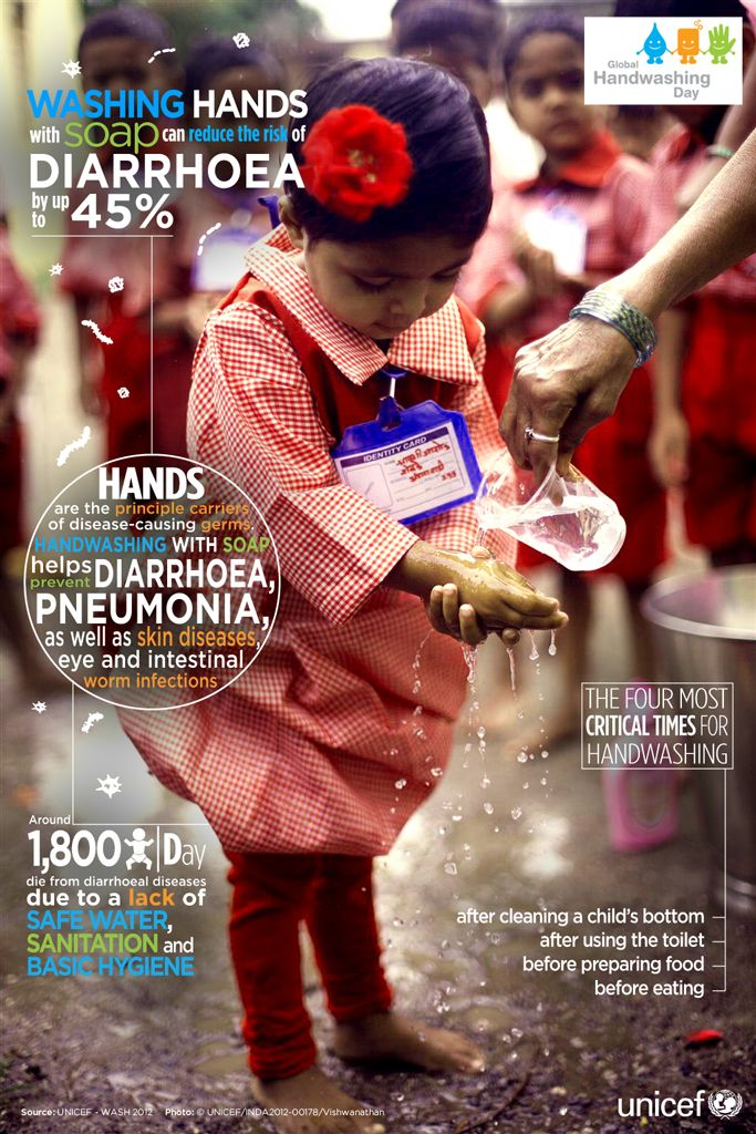 To mark Global Handwashing Day, @unicef produced this infographic with some of the most powerful stats on handwashing.    Check it out – and if you like it please share! You can also download the full original version here: http://uni.cf/RTzqES