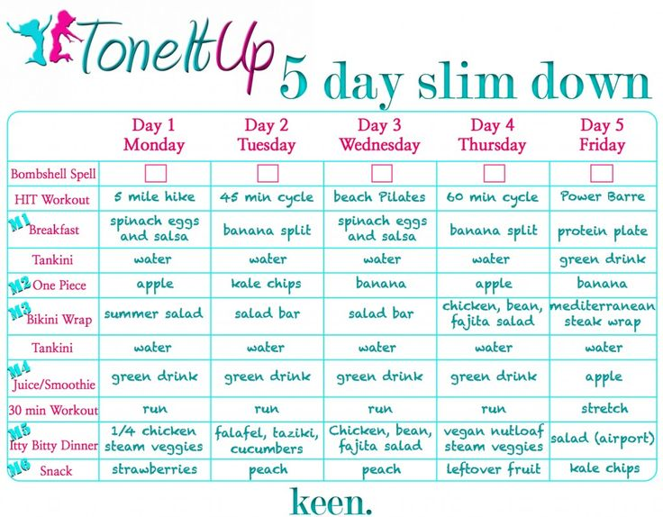 Tone It Up 7 Day Slim Down T Plan Free