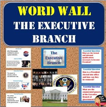 3 branches of government essay questions There is a lot of variety when working on american government essay topics it will look to answer the question of which of the three government branches.
