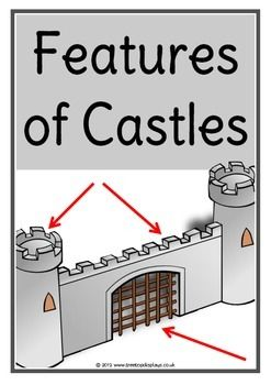 A set of 10 A4 printable posters that show the many features of a castle. With a title poster, each poster reveals an illustration and information about a specific feature of a castle built in the middle ages/ medieval times. Will accommodate the class topic on castles in many ways! Visit our TpT store for more information and for other classroom display resources by clicking on the provided links.
