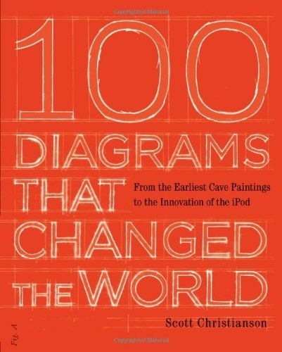 100 Diagrams That Changed the World: From the Earliest Cave Paintings to the Innovation of the iPod by Scott Christianson http://www.amazon.com/dp/0452298776/ref=cm_sw_r_pi_dp_lHdgub099SYA4