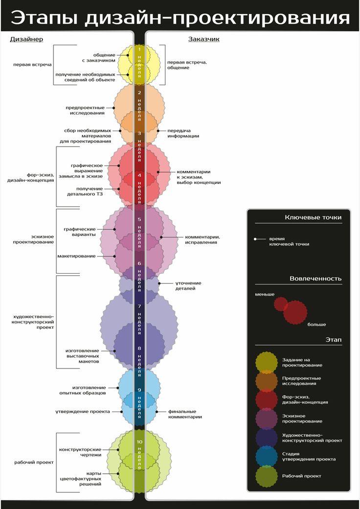 Дизайн. Арт. Хэнд-мэйд: Инфографика на Кушва-онлайн.ру